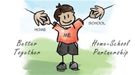Parenting and education during early childhood essay